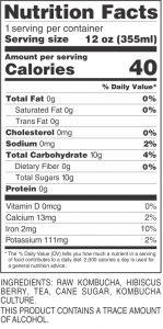 Nutrition – Greenbelt Kombucha